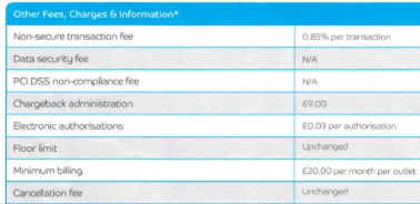 Barclaycard Increase Aug 15 Part 2