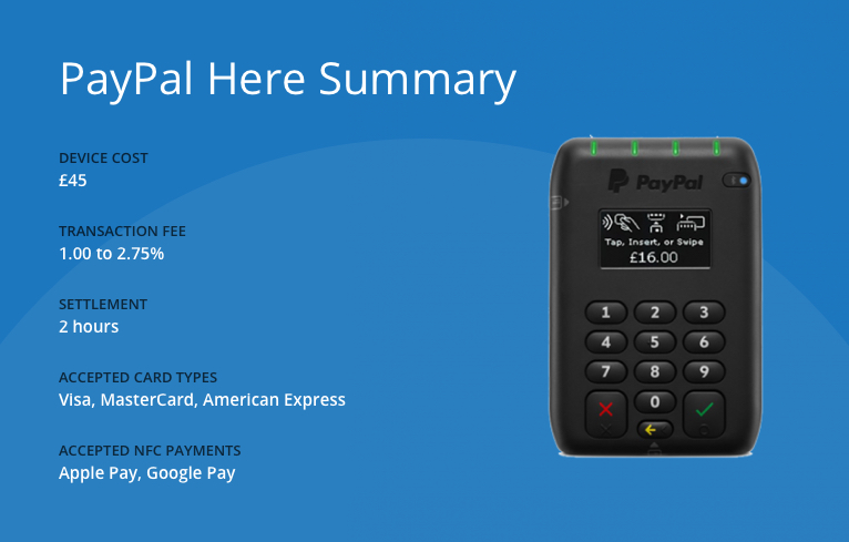 What Are the Best Debit and Credit Card Reader Apps in 2019