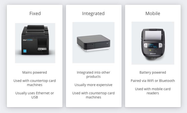 Types of iZettle Receipt Printer