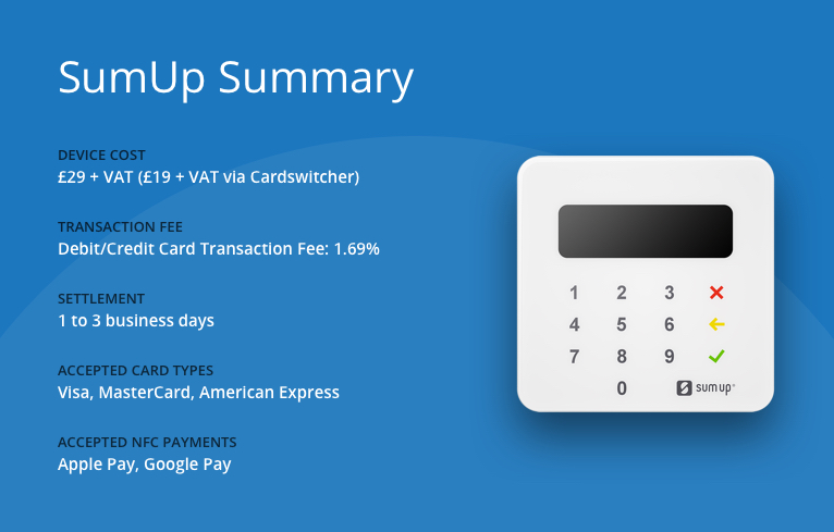 SumUp Card Reader Summary
