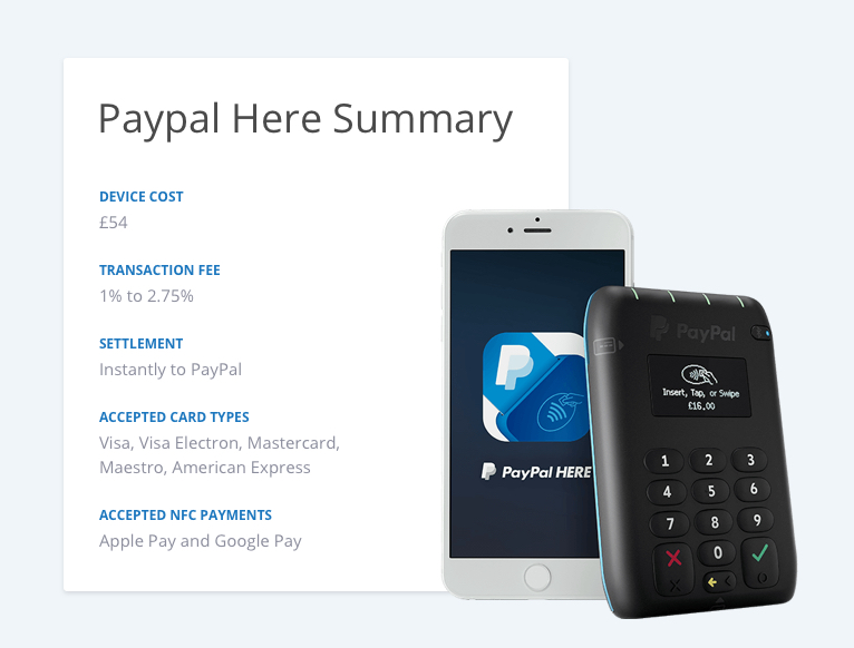 PayPal Here Summary